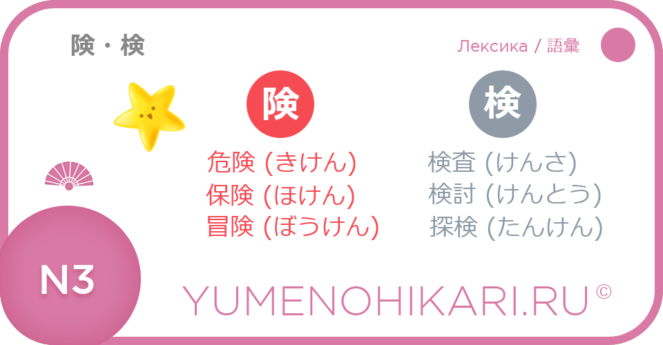 Японский онлайн N3 нореку сикэн