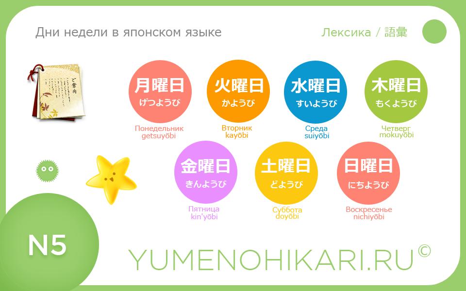 Японский с нуля: дни недели