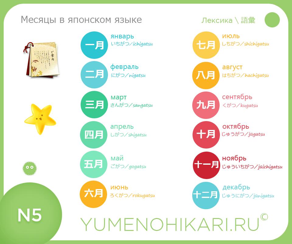 Японский с нуля: месяца на японском языке