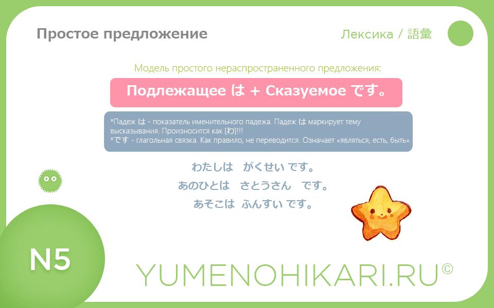 Японский язык бесплатно Именительный падеж в японском языке