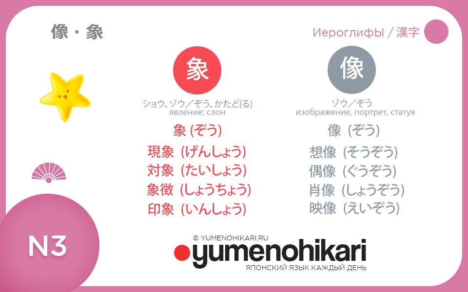 Японский язык подготовка к нореку