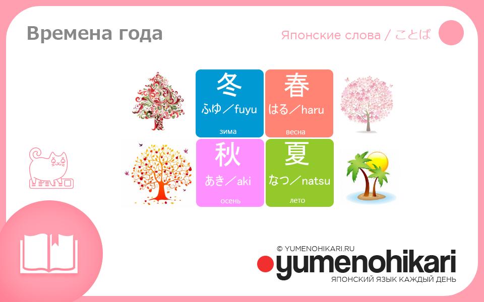 Японский с нуля: времена года