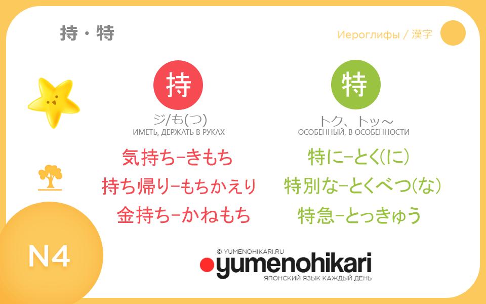 Японский язык иероглифы для N4