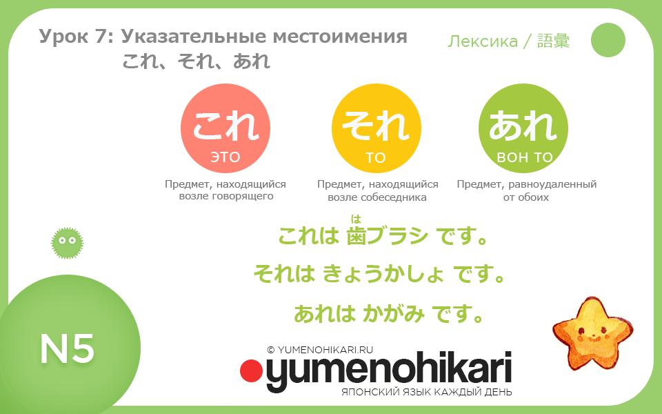Указательные местоимения японского языка kore, sore, are