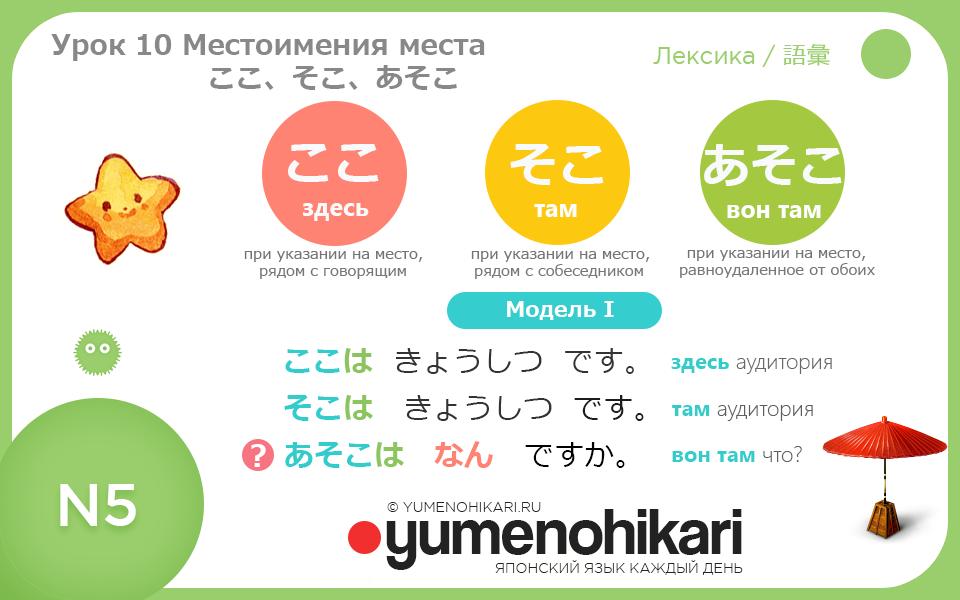 Японский язык грамматика для нореку N5