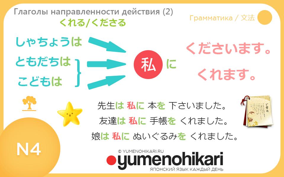 Японский язык грамматика для нореку N4